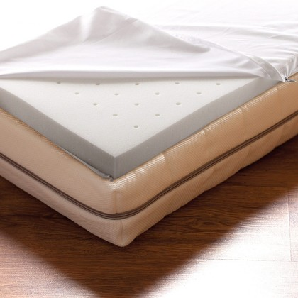 Double Airflow Mattress Topper